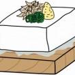 小学生自由研究豆腐作り